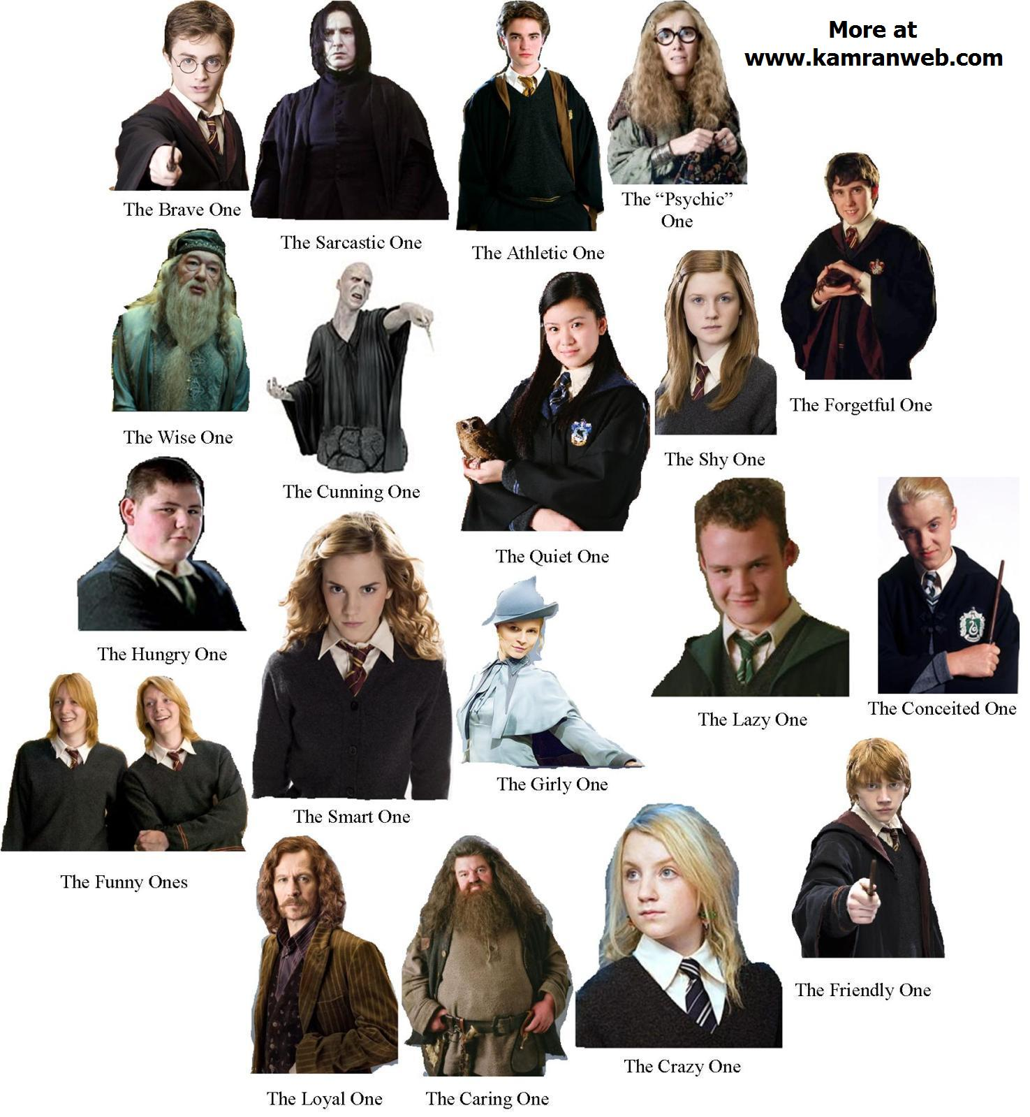 Harry Potter Characters Facebook Tag Your Friends Picture/Photo