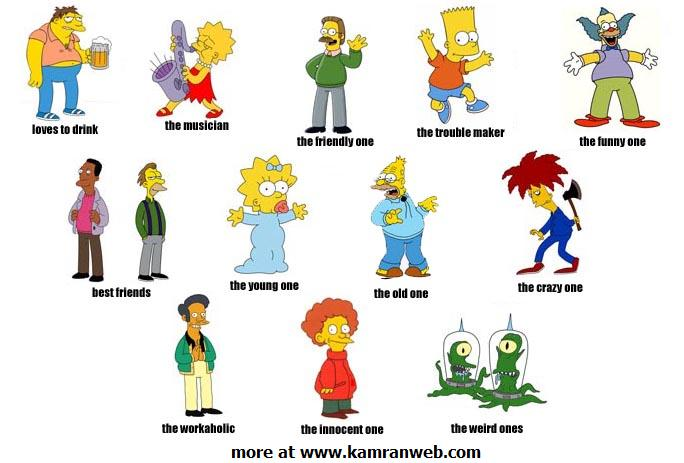 The Simpsons Personalities Facebook Tag Your Friends Picture/Photo