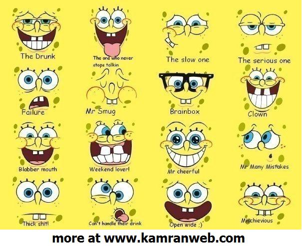 Sponge Bob Tags Your Friends Pictures Facebook