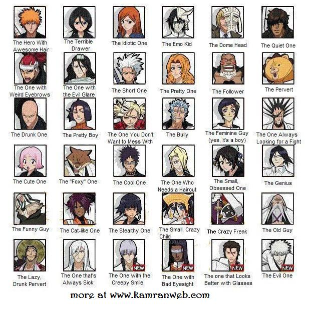Bleach Character Names Tags Your Friends Pictures Facebook