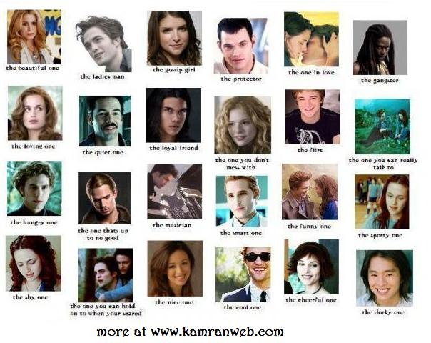 Twilight Character Personalities Facebook Tag Your Friends Picture/Photo