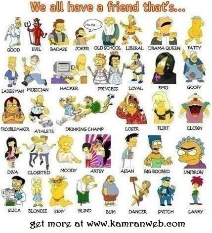 The Simpsons character tags for facebook