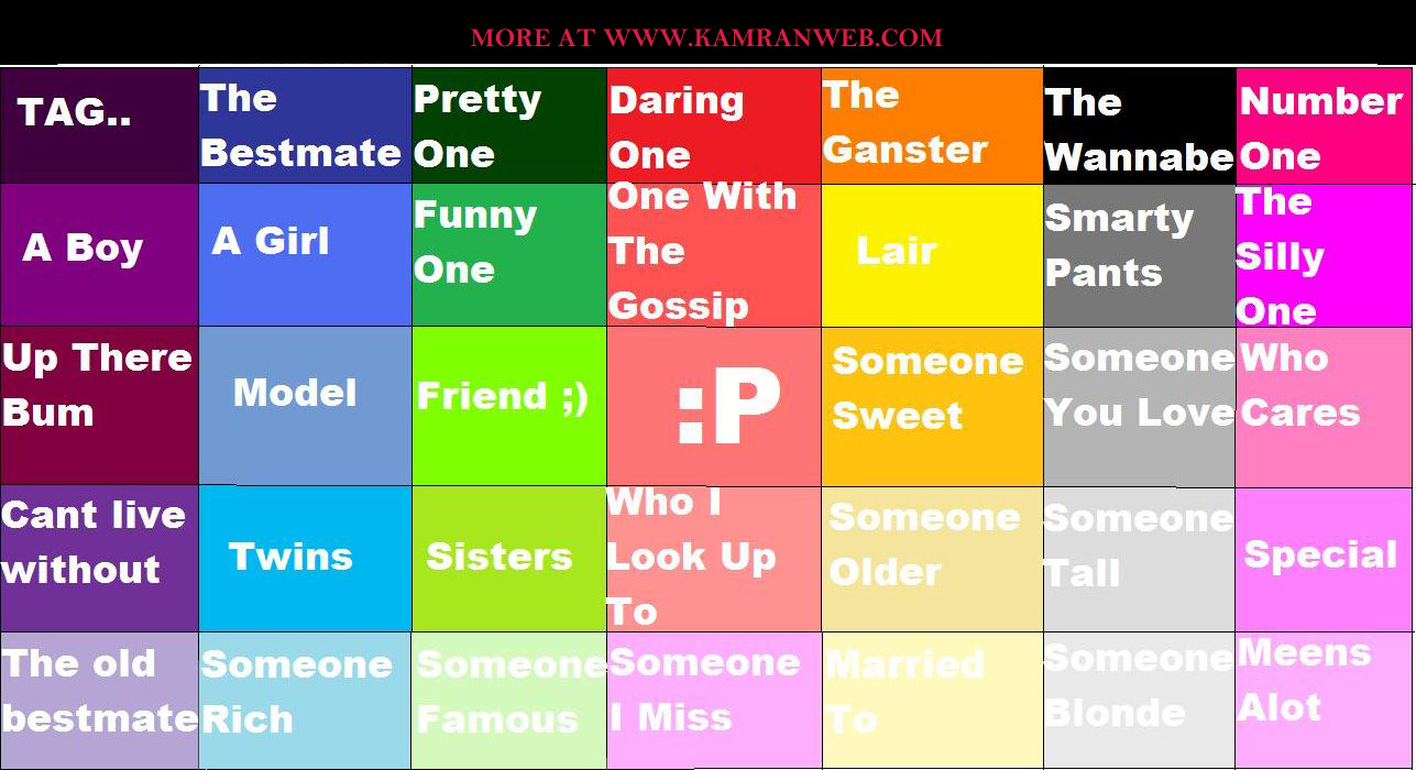 Personality Traits Tag friends on faceboook